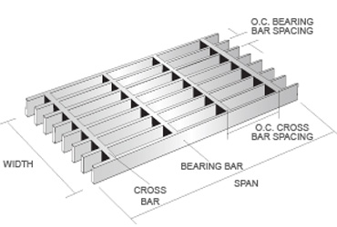 bar Grating boise